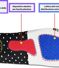 cuscinetto-in-aria-compressa-e-silicone-che-assorbe-il-98-delle-vibrazioni-d-urto-1-1.png
